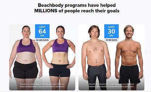Beachbody Weight Loss Results