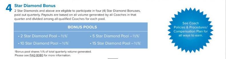 Star Diamond Bonuses